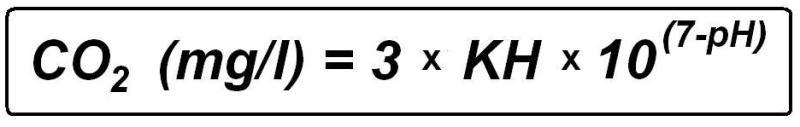 Formula semplificata per il calcolo della CO2 in acquario