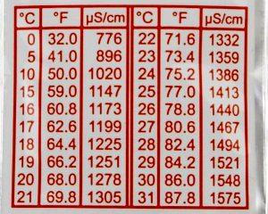 Tabella di variazione della conducibilità in funzione della temperatura