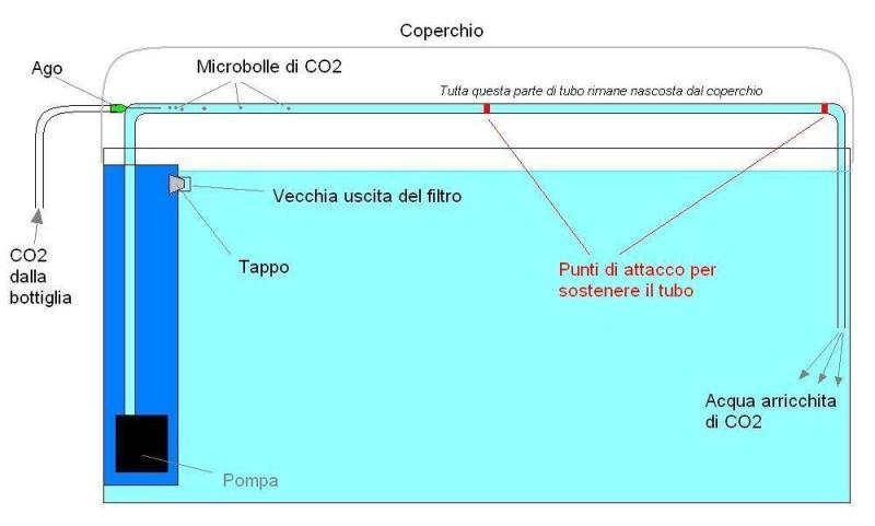 Progetto diffusore CO2 venturi