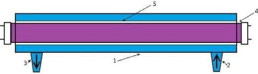 Lampada UV acquario