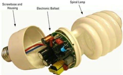 Ballast CFL