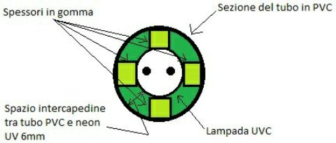 Schema costruzione lampada UV acquario