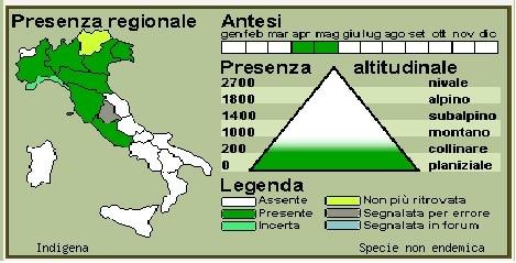Diffusione Hottonia in Italia
