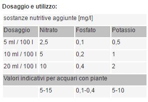 Fertilizzanti Dennerle NPK-Booster dosi