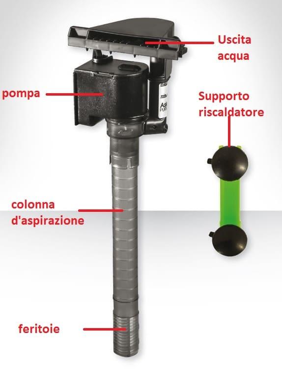 Nuovo modello di pompa dell'Askoll Pure