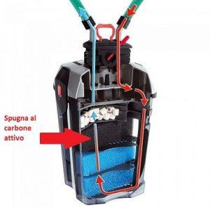 carbone attivo filtro esterno