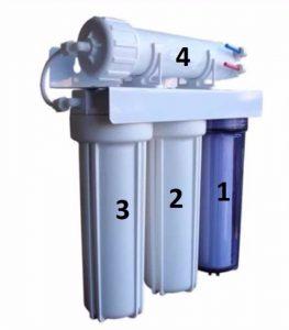 Impianto per l'acqua d'osmosi