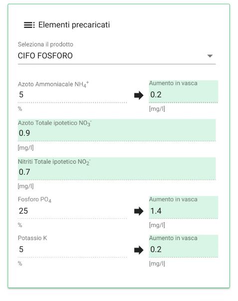 fosforo AF calcolatore