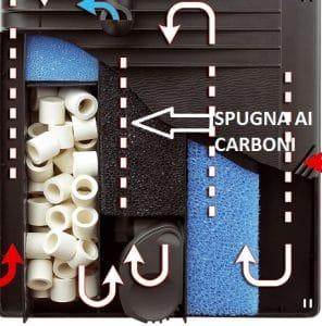 Posizione dei materiali per la filtrazione chimica