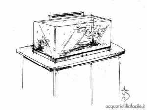 Disegno del ventilatore in opera