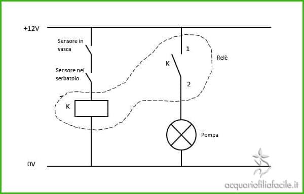 Il relè divide il circuito in due parti