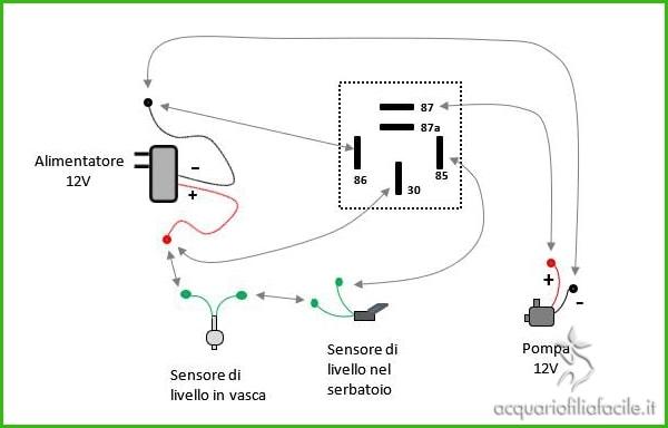 Schema dei collegamenti elettrici