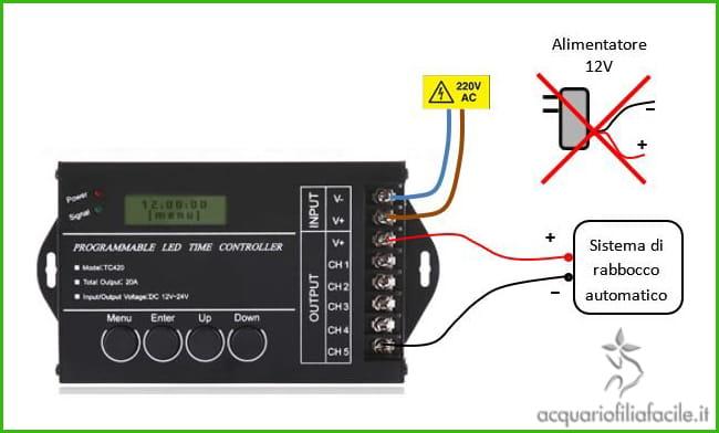 Schema dei collegamenti con la centralina TC-420