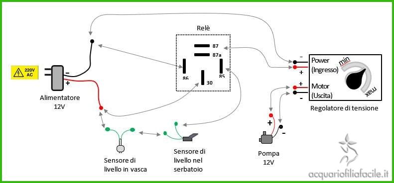 Impianto di rabbocco automatico per acquario comprendente il potenziometro