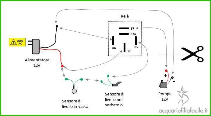 Punto di taglio per inserire il regolatore di tensione nel circuito dell'impianto di rabbocco automatico per acquario